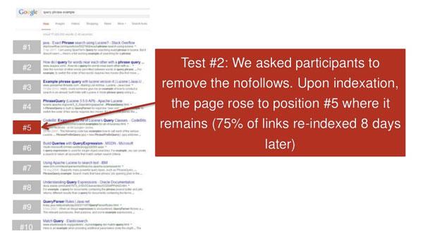 lien nofollow test n°6